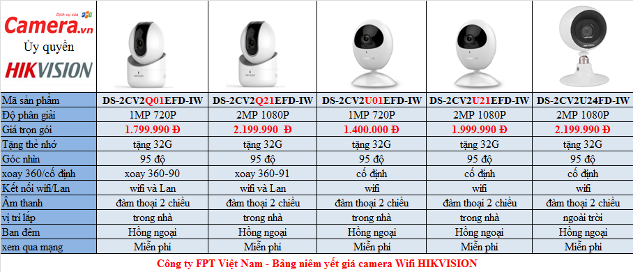 bang-niem-yet-gia-camera-wifi-hikvision